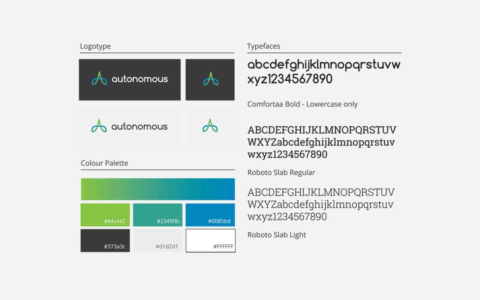 autonomous fonts and palette