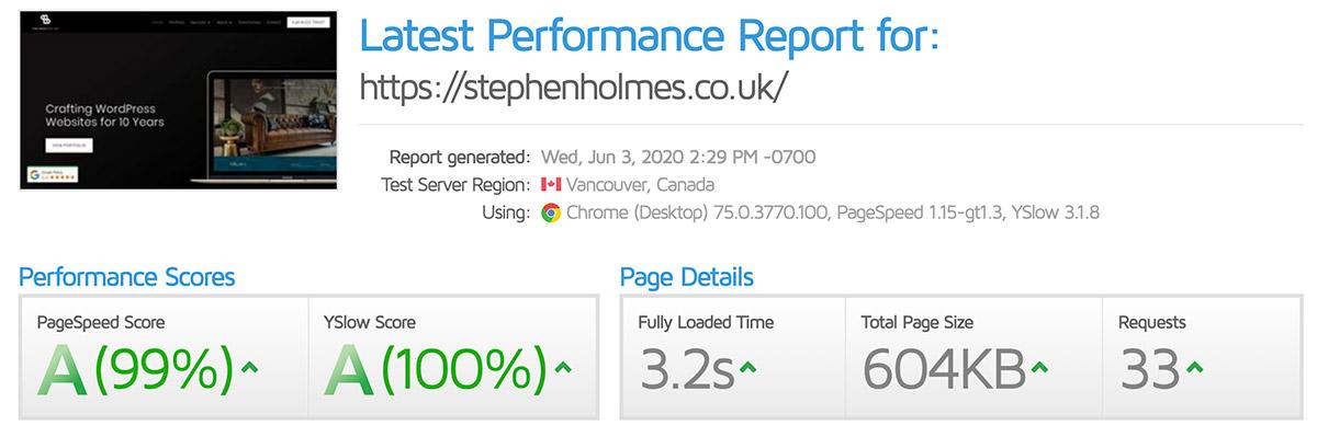 dental website speed score